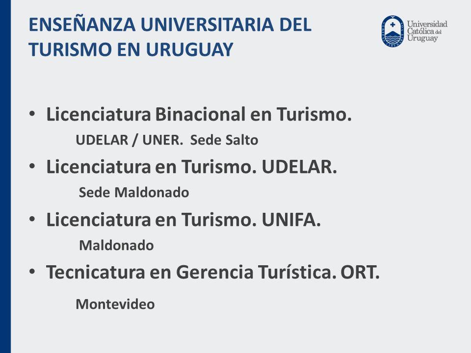 ENSEÑANZA UNIVERSITARIA DEL TURISMO EN URUGUAY Licenciatura Binacional en Turismo.