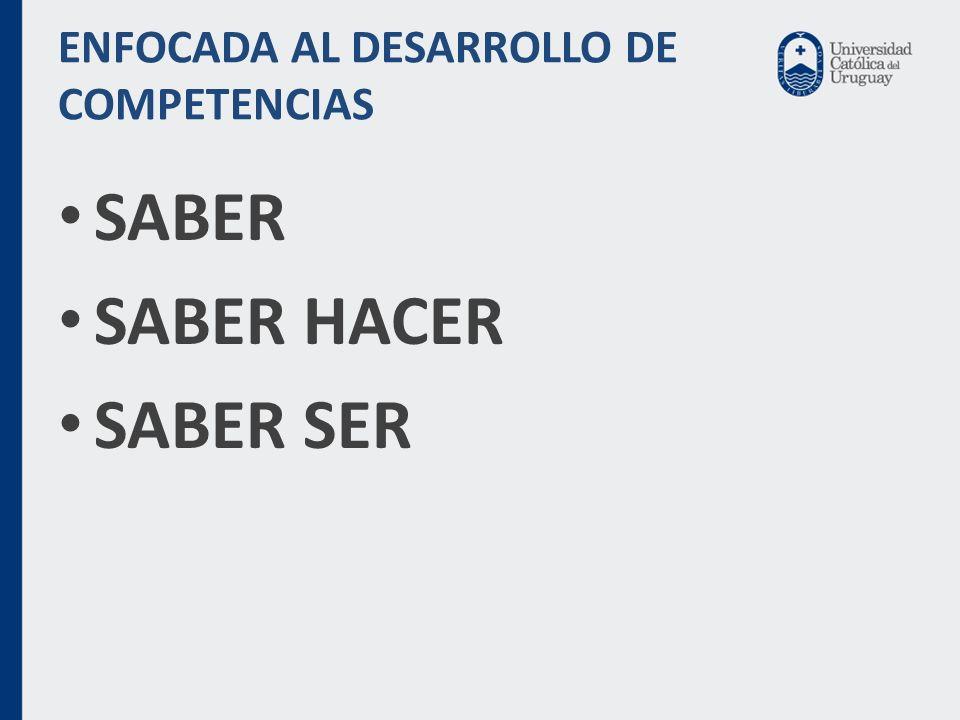 ENFOCADA AL DESARROLLO DE COMPETENCIAS SABER SABER HACER SABER SER