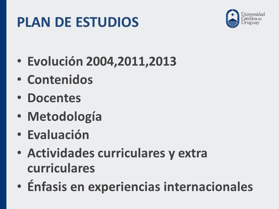 PLAN DE ESTUDIOS Evolución 2004,2011,2013 Contenidos Docentes Metodología Evaluación Actividades curriculares y extra curriculares Énfasis en experiencias internacionales