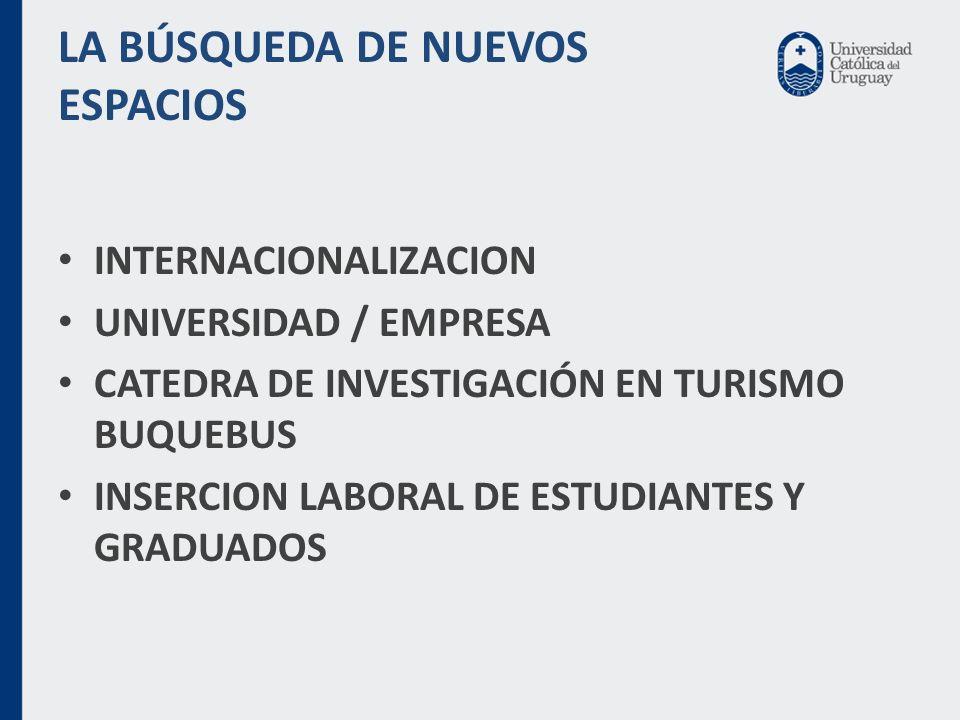 LA BÚSQUEDA DE NUEVOS ESPACIOS INTERNACIONALIZACION UNIVERSIDAD / EMPRESA CATEDRA DE INVESTIGACIÓN EN TURISMO BUQUEBUS INSERCION LABORAL DE ESTUDIANTES Y GRADUADOS
