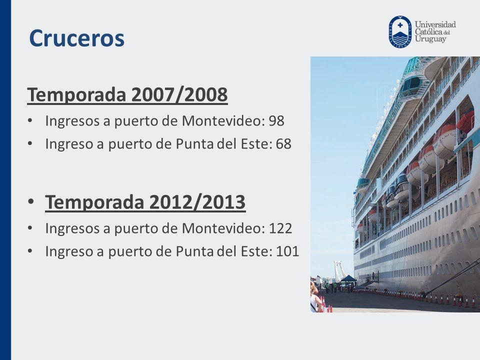 Cruceros Temporada 2007/2008 Ingresos a puerto de Montevideo: 98 Ingreso a puerto de Punta del Este: 68 Temporada 2012/2013 Ingresos a puerto de Montevideo: 122 Ingreso a puerto de Punta del Este: 101