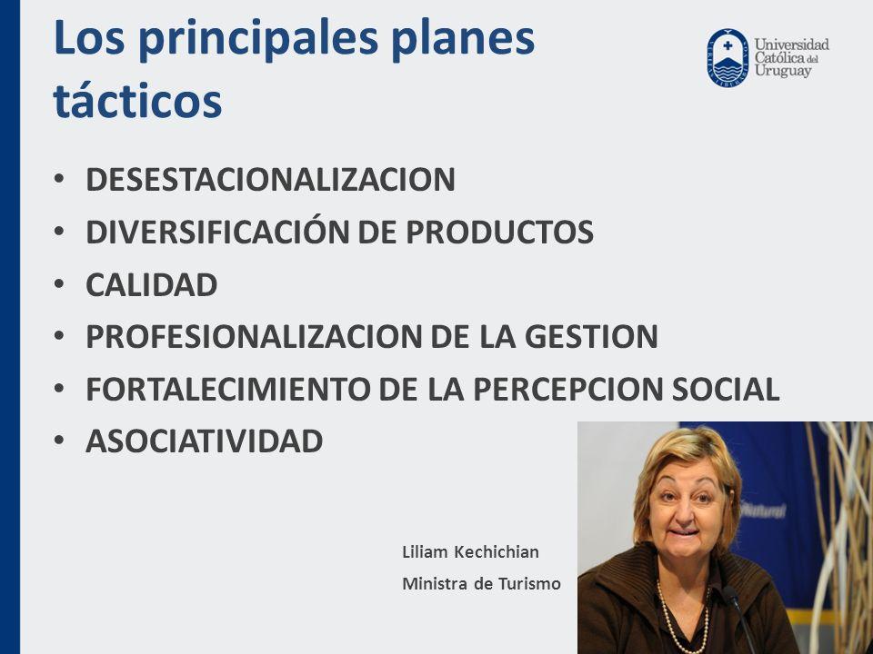 Los principales planes tácticos DESESTACIONALIZACION DIVERSIFICACIÓN DE PRODUCTOS CALIDAD PROFESIONALIZACION DE LA GESTION FORTALECIMIENTO DE LA PERCEPCION SOCIAL ASOCIATIVIDAD Liliam Kechichian Ministra de Turismo