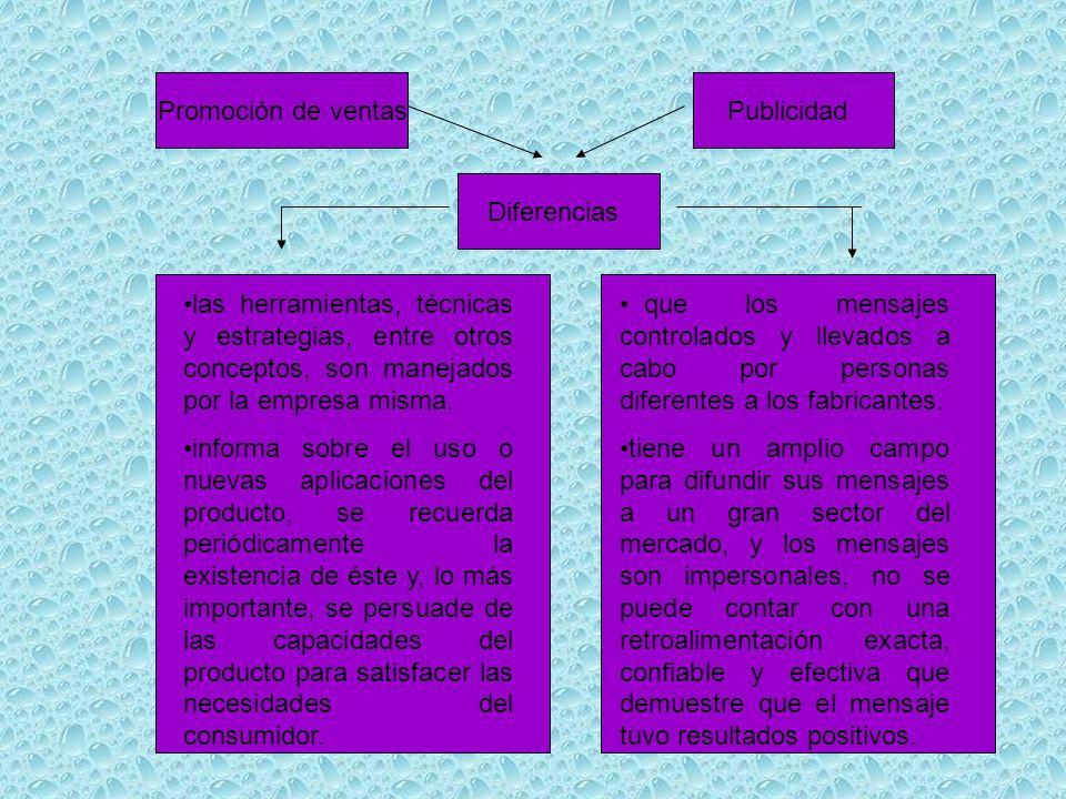 Promocion de ventas Promoción de ventas Publicidad Diferencias que los mensajes controlados y llevados a cabo por personas diferentes a los fabricante