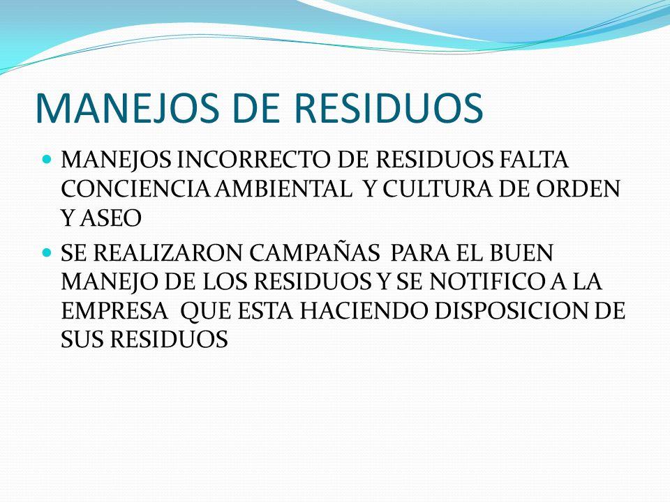 MANEJOS DE RESIDUOS MANEJOS INCORRECTO DE RESIDUOS FALTA CONCIENCIA AMBIENTAL Y CULTURA DE ORDEN Y ASEO SE REALIZARON CAMPAÑAS PARA EL BUEN MANEJO DE
