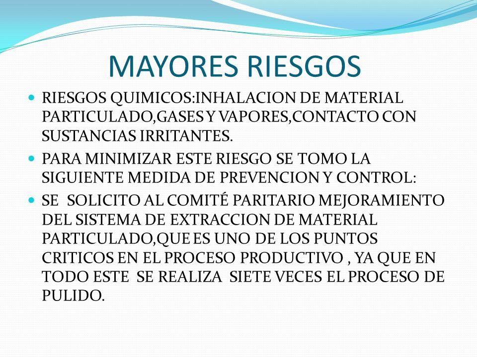 MAYORES RIESGOS RIESGOS QUIMICOS:INHALACION DE MATERIAL PARTICULADO,GASES Y VAPORES,CONTACTO CON SUSTANCIAS IRRITANTES. PARA MINIMIZAR ESTE RIESGO SE