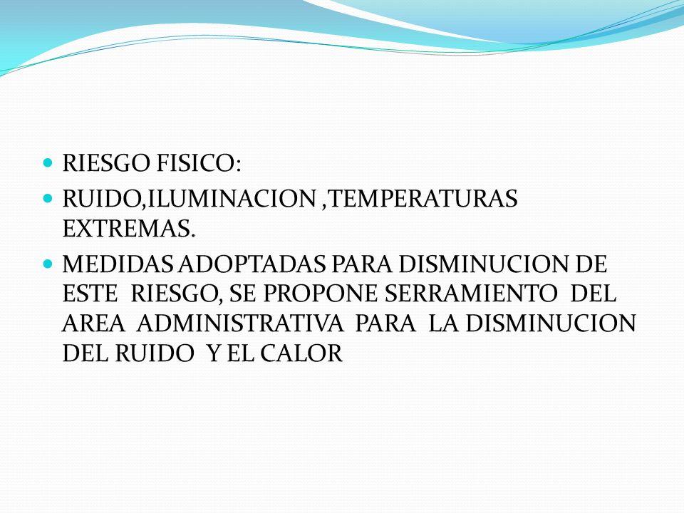 RIESGO FISICO: RUIDO,ILUMINACION,TEMPERATURAS EXTREMAS. MEDIDAS ADOPTADAS PARA DISMINUCION DE ESTE RIESGO, SE PROPONE SERRAMIENTO DEL AREA ADMINISTRAT