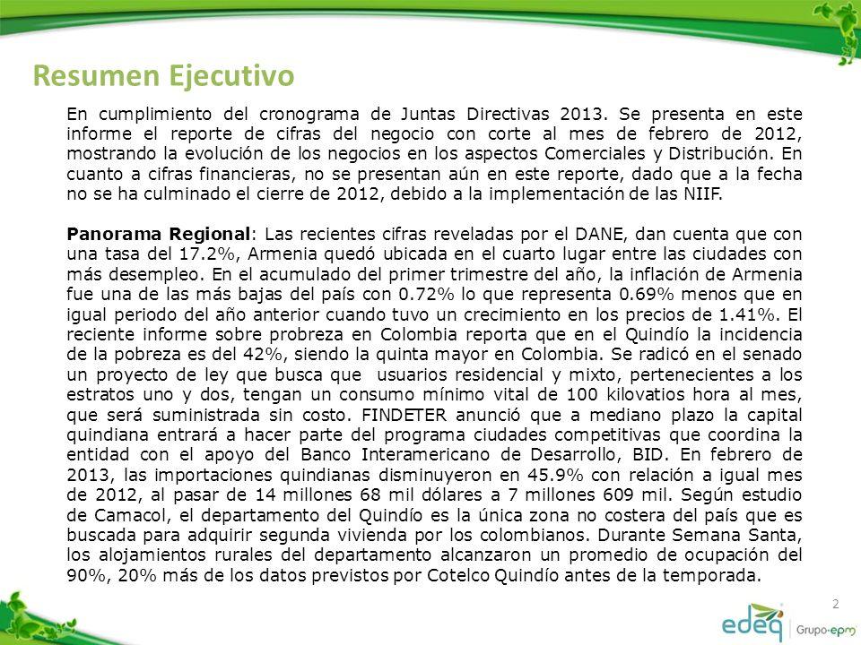 Resumen Ejecutivo continuación… 3 Hechos Organizacionales Relevantes: El día 19 de abril se realizó la socialización de la estrategia de grupo EPM y el programa EPM sin fornteras a todos los trabajadores de la organización.