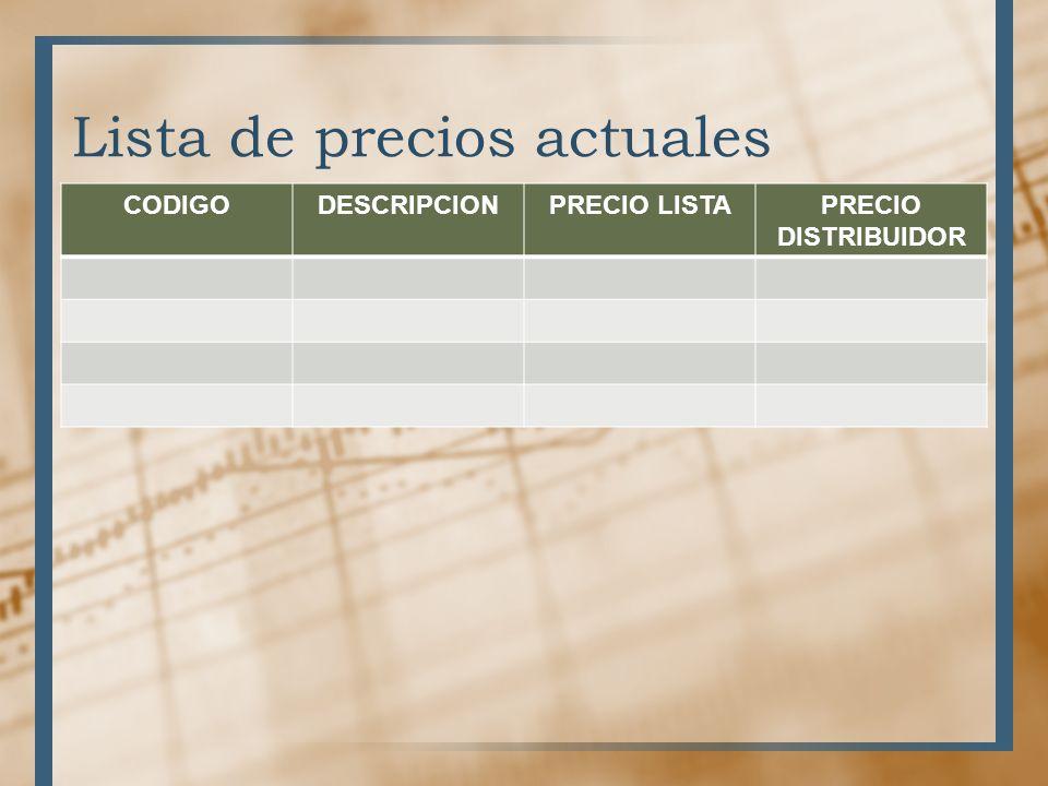 Lista de precios actuales CODIGODESCRIPCIONPRECIO LISTAPRECIO DISTRIBUIDOR