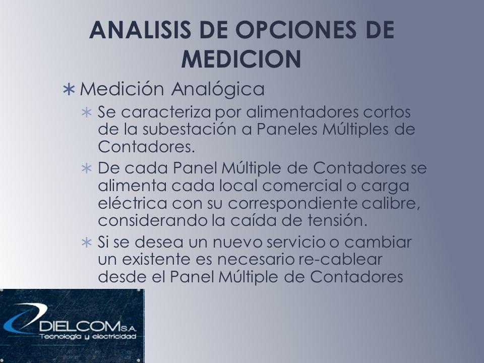 ANALISIS DE OPCIONES DE MEDICION Medición Analógica Se caracteriza por alimentadores cortos de la subestación a Paneles Múltiples de Contadores.