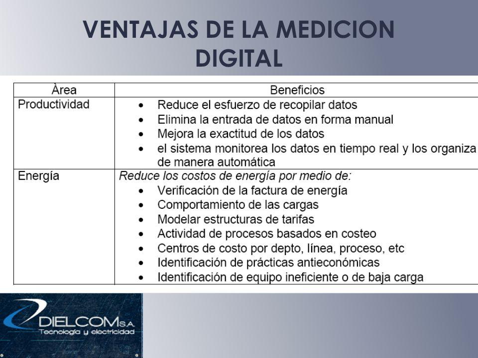 VENTAJAS DE LA MEDICION DIGITAL