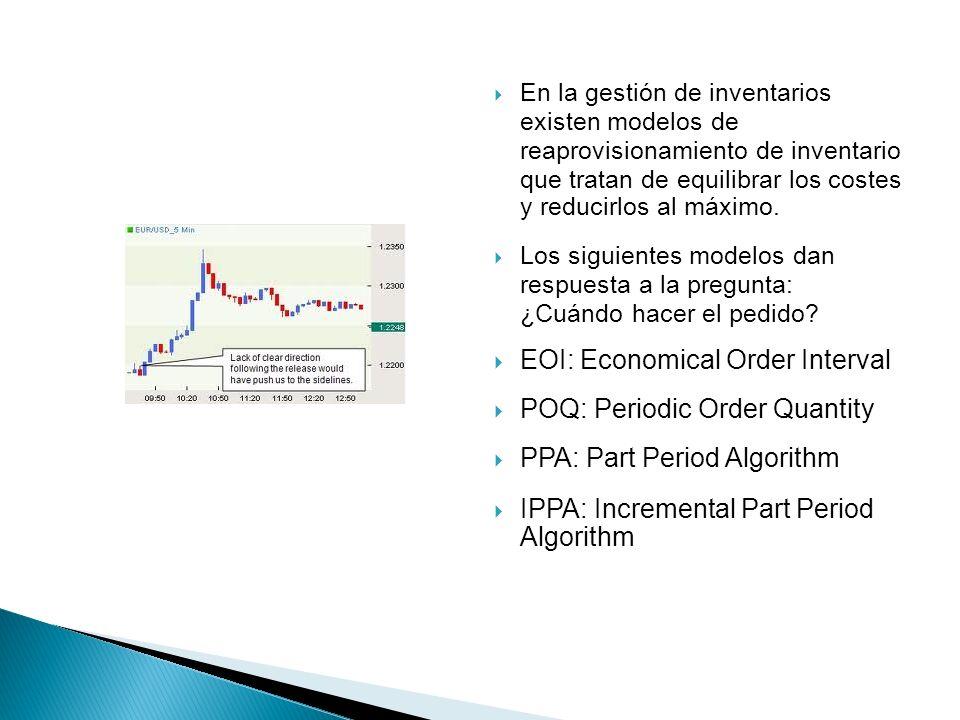 En la gestión de inventarios existen modelos de reaprovisionamiento de inventario que tratan de equilibrar los costes y reducirlos al máximo. Los sigu
