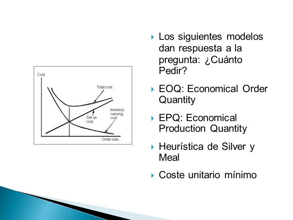 Los siguientes modelos dan respuesta a la pregunta: ¿Cuánto Pedir? EOQ: Economical Order Quantity EPQ: Economical Production Quantity Heurística de Si