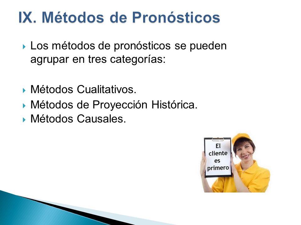 Los métodos de pronósticos se pueden agrupar en tres categorías: Métodos Cualitativos. Métodos de Proyección Histórica. Métodos Causales.