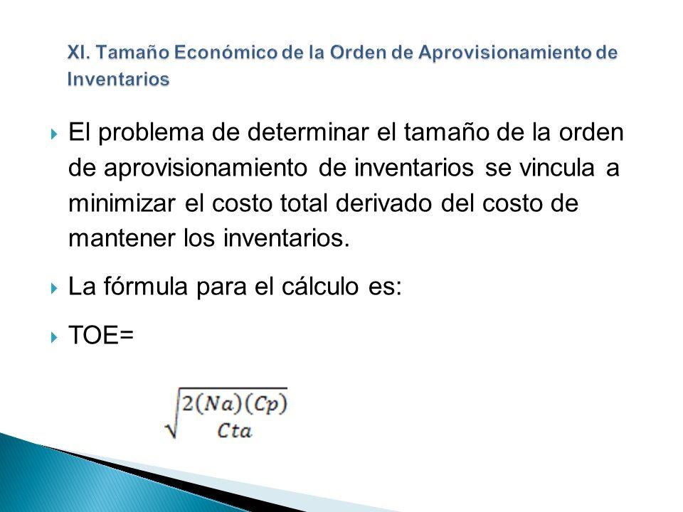 El problema de determinar el tamaño de la orden de aprovisionamiento de inventarios se vincula a minimizar el costo total derivado del costo de manten