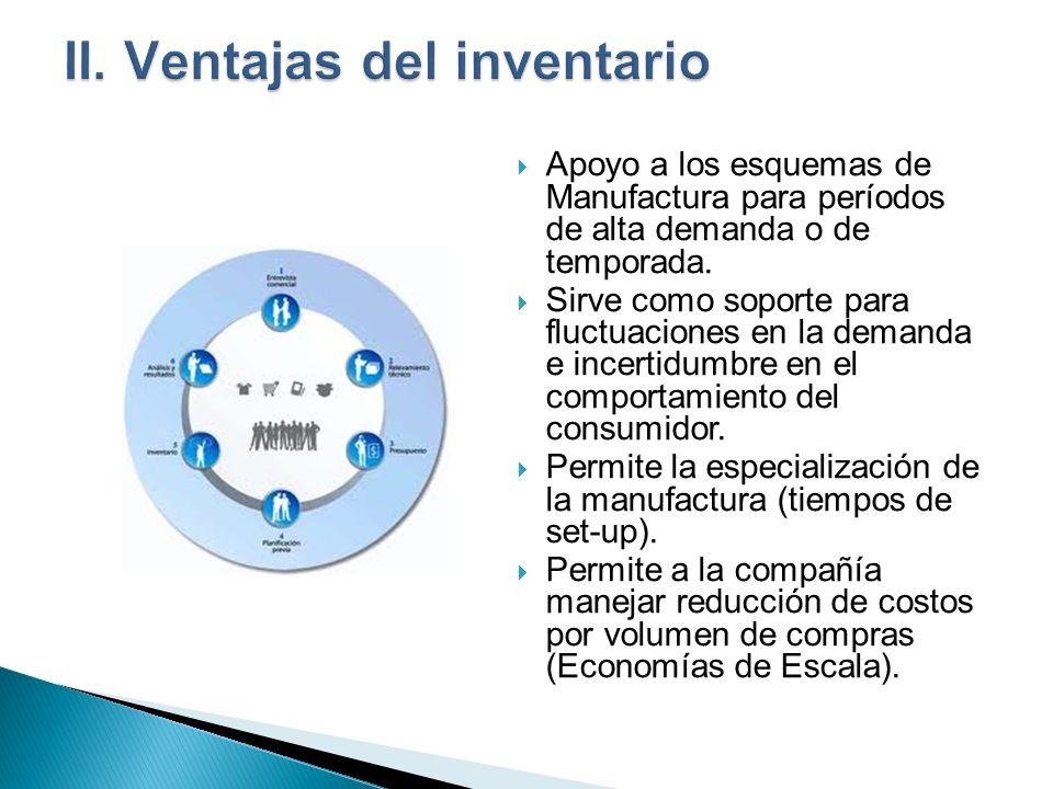 Apoyo a los esquemas de Manufactura para períodos de alta demanda o de temporada. Sirve como soporte para fluctuaciones en la demanda e incertidumbre