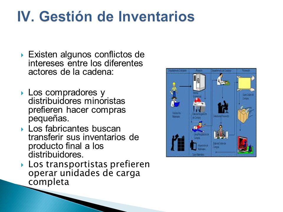 Inventarios Cíclicos Inventario en Tránsito Inventarios de Seguridad Sistemas de Inventarios Justo a Tiempo