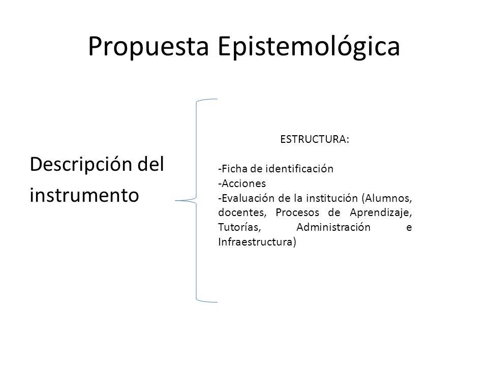 Propuesta Epistemológica Descripción del instrumento ESTRUCTURA: -Ficha de identificación -Acciones -Evaluación de la institución (Alumnos, docentes,