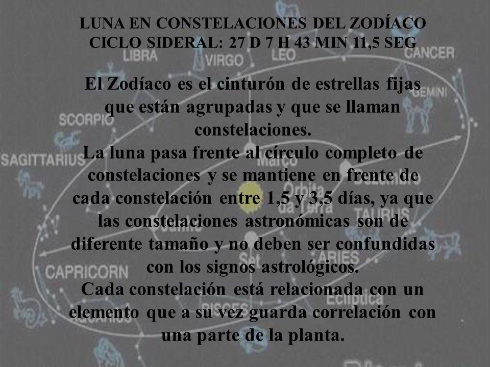 LUNA EN CONSTELACIONES DEL ZODÍACO CICLO SIDERAL: 27 D 7 H 43 MIN 11,5 SEG El Zodíaco es el cinturón de estrellas fijas que están agrupadas y que se l
