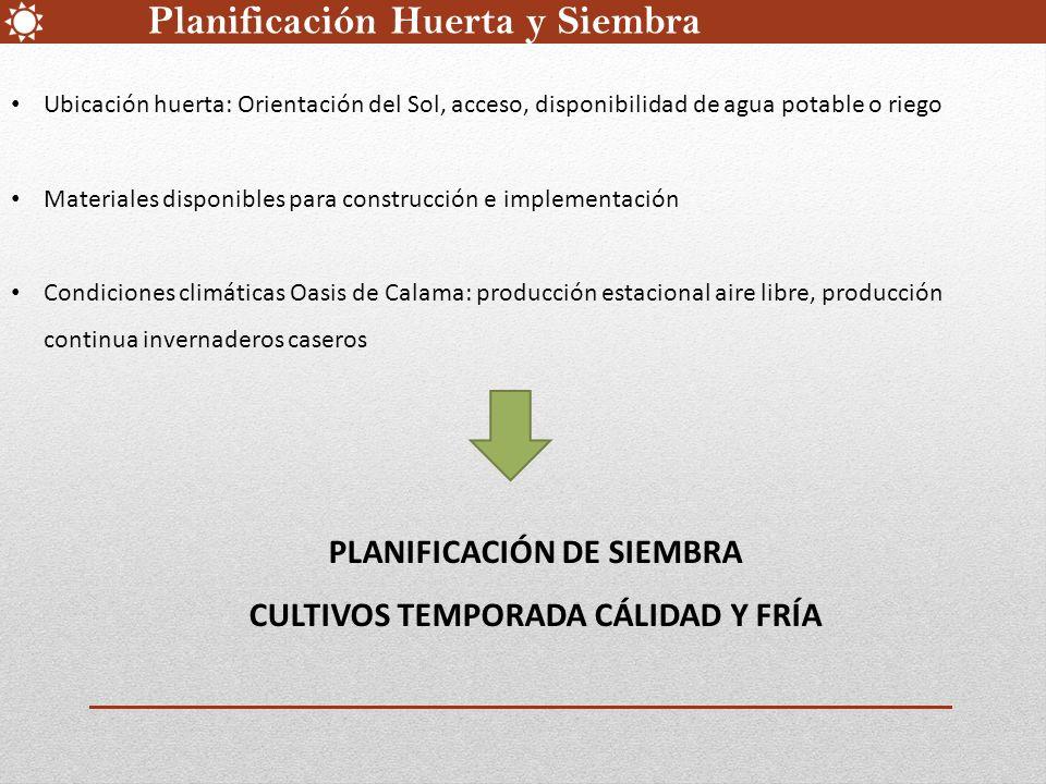 Planificación Huerta y Siembra Ubicación huerta: Orientación del Sol, acceso, disponibilidad de agua potable o riego Materiales disponibles para const