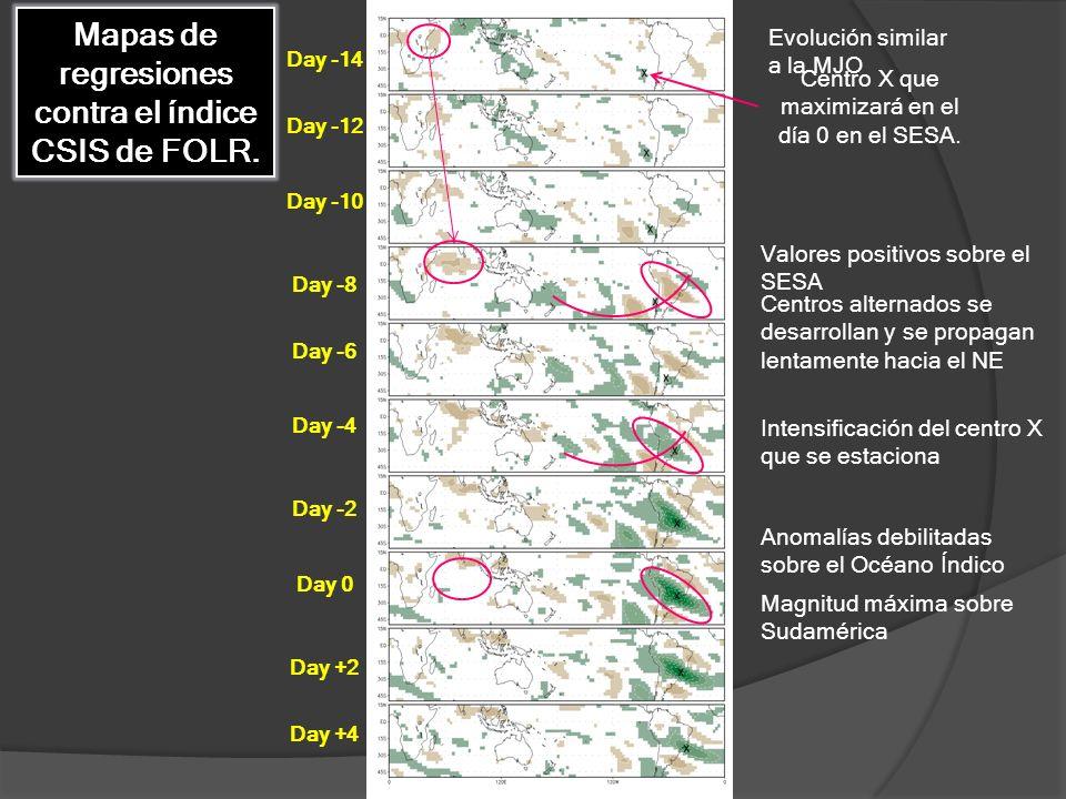 Day -10 Day -8 Day -6 Day -4 Day -2 Day 0 Day +2 Day +4 Day -12 Day -14 Centro X que maximizará en el día 0 en el SESA. 60W18060E Evolución similar a