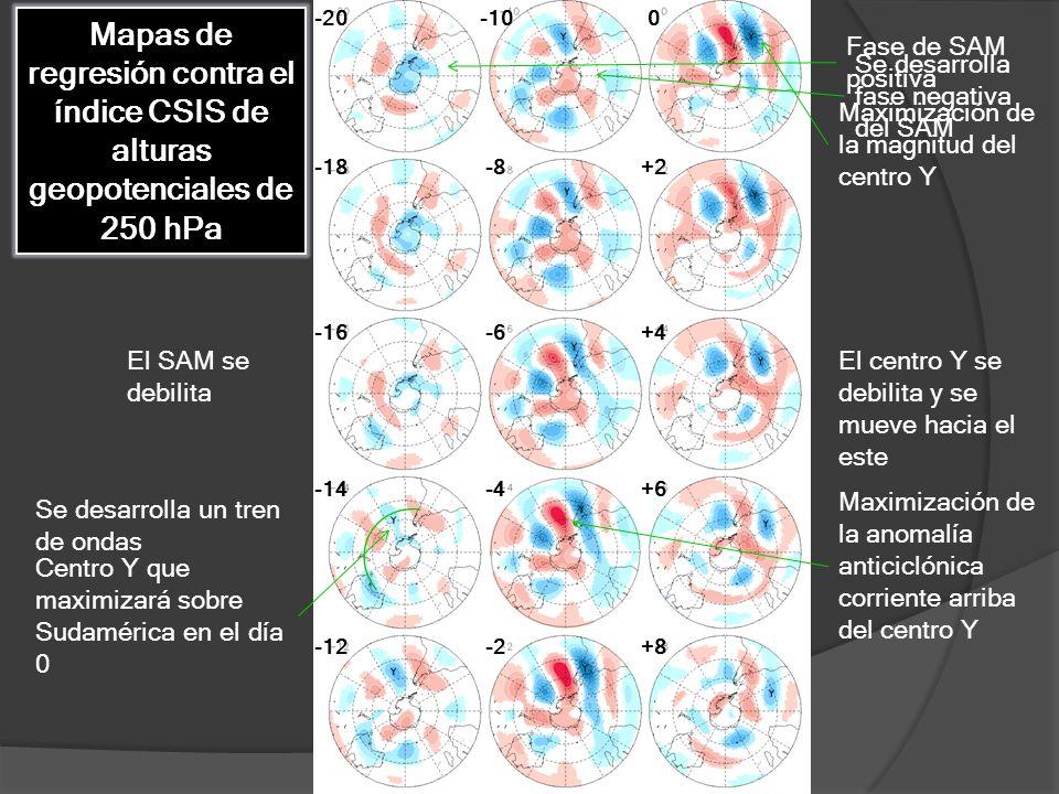Maximización de la magnitud del centro Y Mapas de regresión contra el índice CSIS de alturas geopotenciales de 250 hPa -20 -18 -16 -14 -12 -10 -8 -6 -
