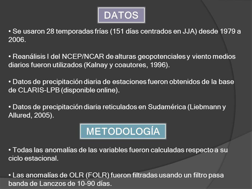 5 N 15 S 35 S 65W45W65W45W Temporada FríaTemporada cálida Desvío estándar de las anomalías de OLR filtradas en 10-90 días (FOLR) 5 N 15 S 35 S 581114172023262932
