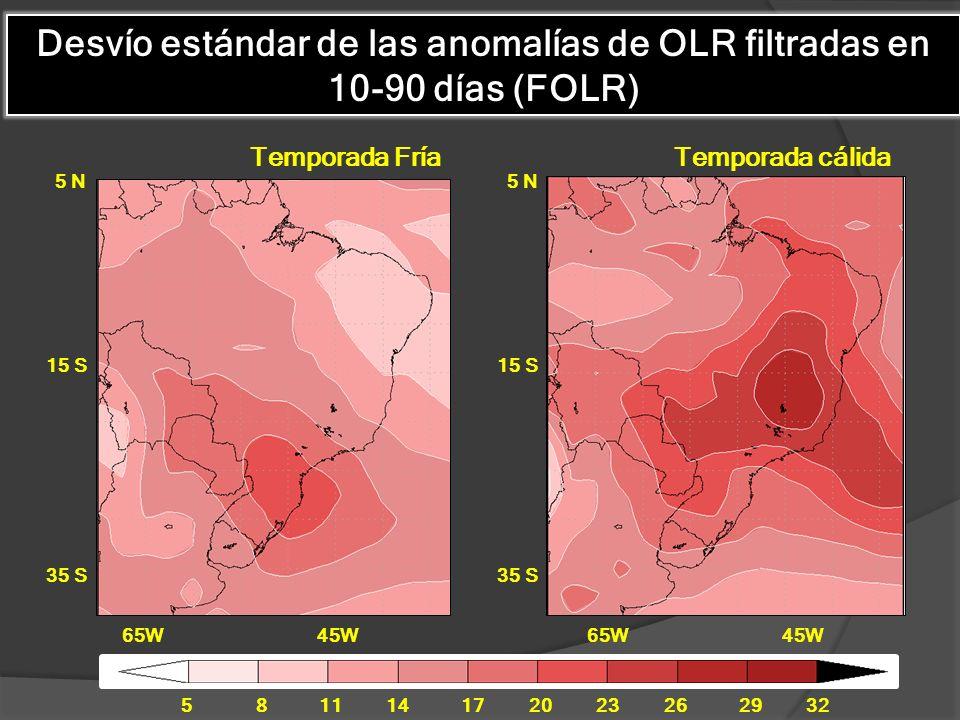 5 N 15 S 35 S 65W45W65W45W Temporada FríaTemporada cálida Desvío estándar de las anomalías de OLR filtradas en 10-90 días (FOLR) 5 N 15 S 35 S 5811141