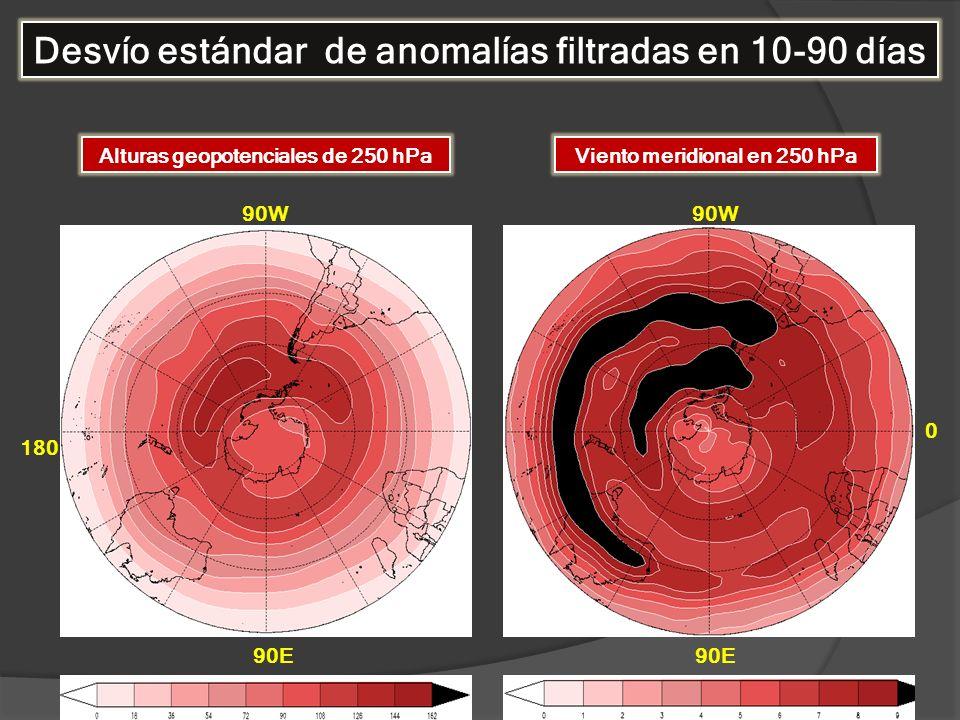 5 N 15 S 35 S 65W45W EOF1 de FOLR: Patrón Cold Season IntraSeasonal Índice CSIS: componente principal estandarizada del EOF1.