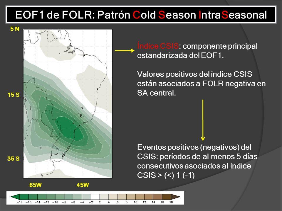 5 N 15 S 35 S 65W45W EOF1 de FOLR: Patrón Cold Season IntraSeasonal Índice CSIS: componente principal estandarizada del EOF1. Valores positivos del ín