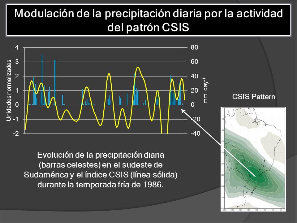 Rachas húmedas en el sudeste de Sudamérica Racha húmeda (al menos 2 días consecutivos con pp>1mm) Racha húmeda P75 (al menos 2 días consecutivos con pp>18.5mm (percentil 75)) Magenta: Distribución climatológica de la frecuencia de rachas húmedas en el sudeste de Sudamérica.