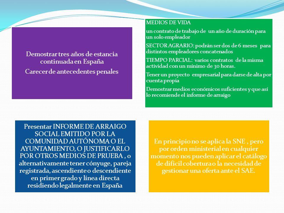 ARRAIGO SOCIAL Demostrar tres años de estancia continuada en España Carecer de antecedentes penales MEDIOS DE VIDA un contrato de trabajo de un año de