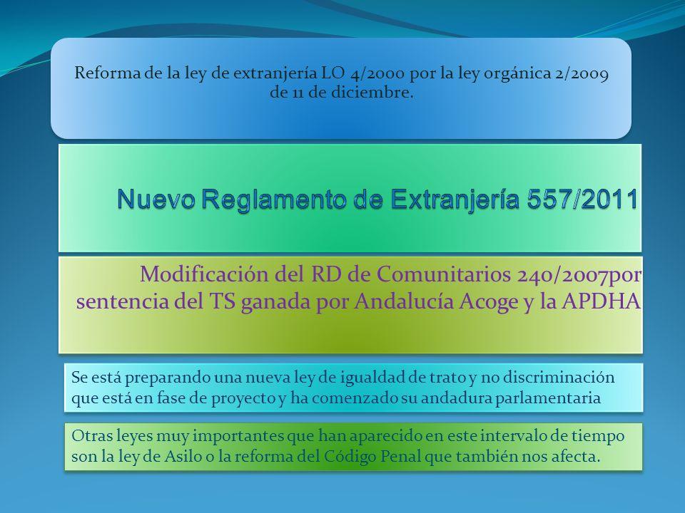 Modificación del RD de Comunitarios 240/2007por sentencia del TS ganada por Andalucía Acoge y la APDHA Reforma de la ley de extranjería LO 4/2000 por