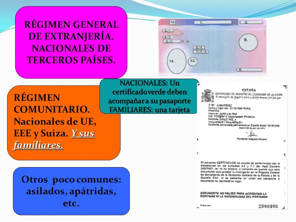 RÉGIMEN GENERAL DE EXTRANJERÍA.NACIONALES DE TERCEROS PAÍSES.