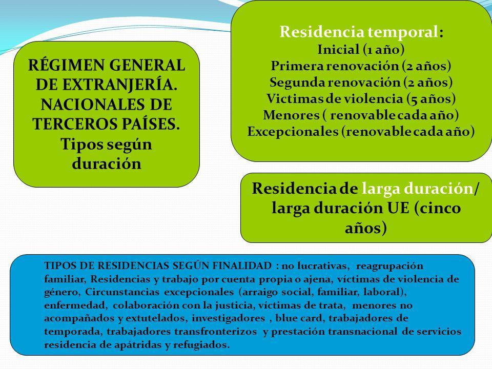RÉGIMEN GENERAL DE EXTRANJERÍA. NACIONALES DE TERCEROS PAÍSES. Tipos según duración Residencia temporal: Inicial (1 año) Primera renovación (2 años) S