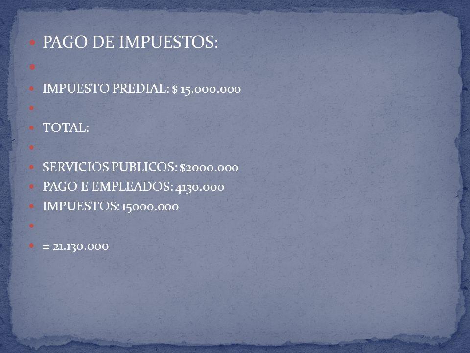 PAGO DE IMPUESTOS: IMPUESTO PREDIAL: $ 15.000.000 TOTAL: SERVICIOS PUBLICOS: $2000.000 PAGO E EMPLEADOS: 4130.000 IMPUESTOS: 15000.000 = 21.130.000