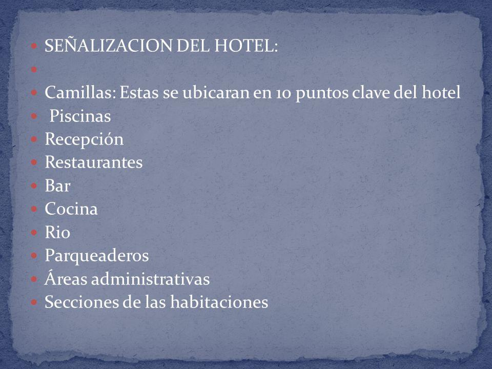 SEÑALIZACION DEL HOTEL: Camillas: Estas se ubicaran en 10 puntos clave del hotel Piscinas Recepción Restaurantes Bar Cocina Rio Parqueaderos Áreas administrativas Secciones de las habitaciones