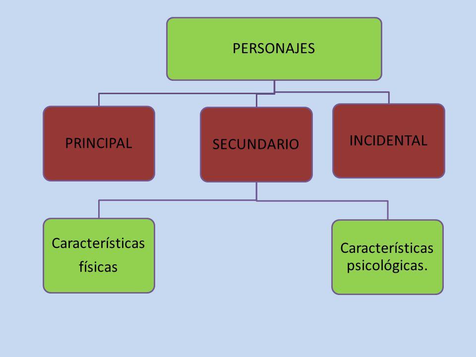 PERSONAJES PRINCIPALSECUNDARIO Características físicas Características psicológicas. INCIDENTAL