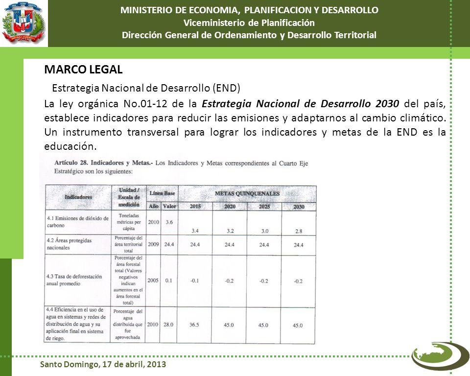 Santo Domingo, 17 de abril, 2013 MINISTERIO DE ECONOMIA, PLANIFICACION Y DESARROLLO Viceministerio de Planificación Dirección General de Ordenamiento y Desarrollo Territorial CONSEJO NACIONAL PARA EL CAMBIO CLIMÁTICO Y EL MECANISMO DE DESARROLLO LIMPIO Fecha: 20 de septiembre, 2008 Creación: Decreto 601-08,como instancia de Coordinación de las políticas públicas y aunar esfuerzos en la mitigación de las causas y la adaptación a los efectos del Cambio Climático.