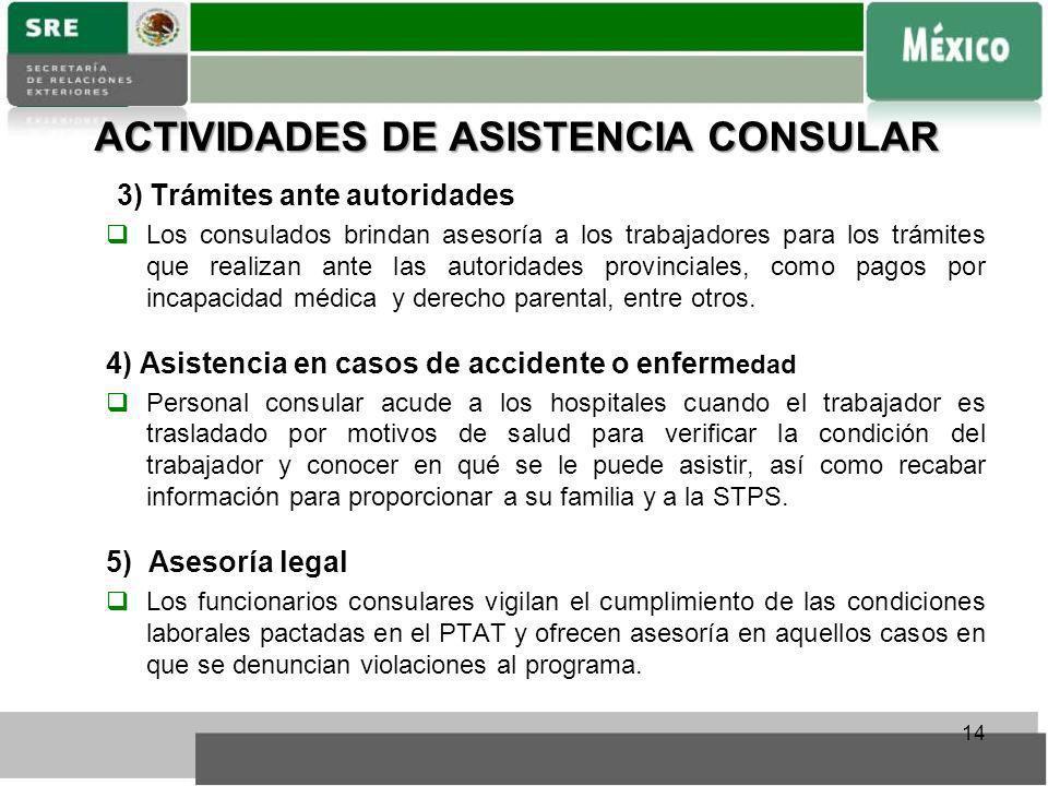 ACTIVIDADES DE ASISTENCIA CONSULAR 3)Trámites ante autoridades Los consulados brindan asesoría a los trabajadores para los trámites que realizan ante