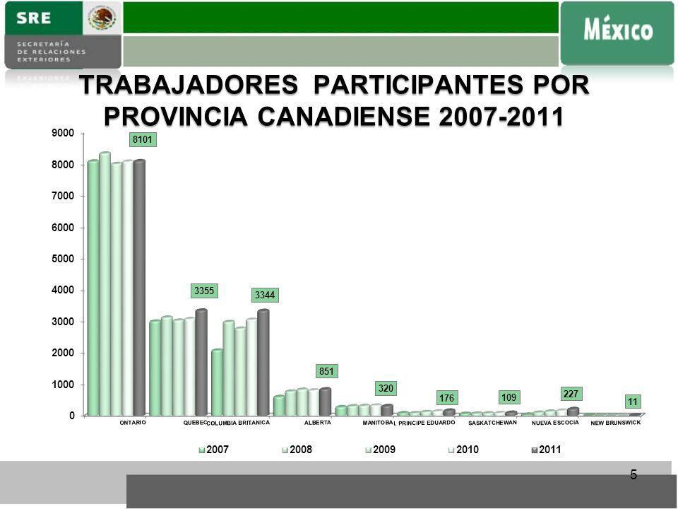 TRABAJADORES PARTICIPANTES POR PROVINCIA CANADIENSE 2007-2011 5