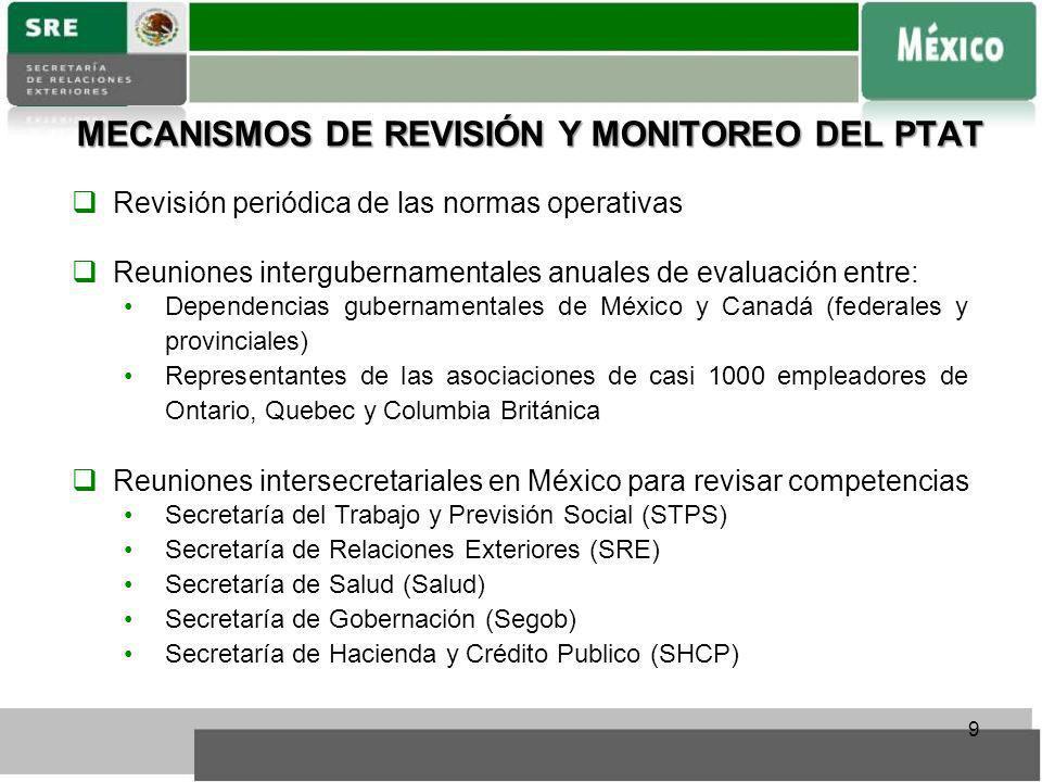 Revisión periódica de las normas operativas Reuniones intergubernamentales anuales de evaluación entre: Dependencias gubernamentales de México y Canad