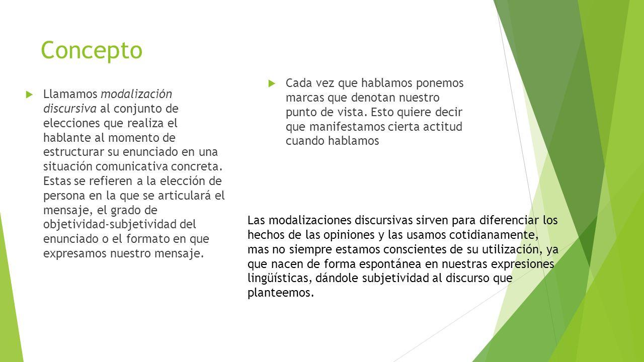 Concepto Llamamos modalización discursiva al conjunto de elecciones que realiza el hablante al momento de estructurar su enunciado en una situación comunicativa concreta.