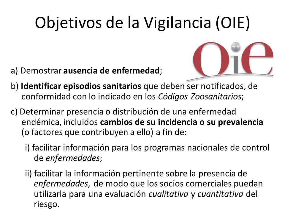 Objetivos de la Vigilancia (OIE) a) Demostrar ausencia de enfermedad; b) Identificar episodios sanitarios que deben ser notificados, de conformidad co