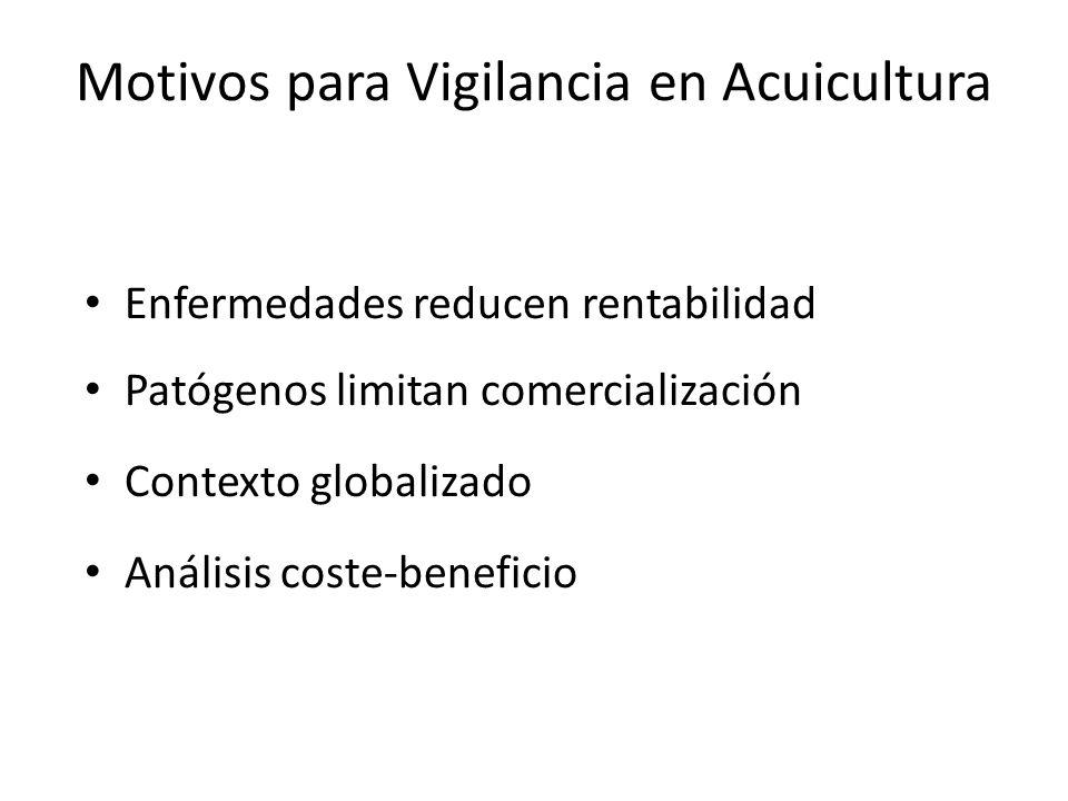 Motivos para Vigilancia en Acuicultura Enfermedades reducen rentabilidad Patógenos limitan comercialización Contexto globalizado Análisis coste-benefi