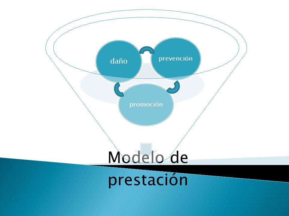 Modelo de prestación promoción daño prevención