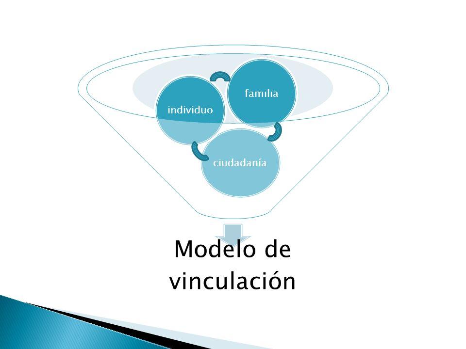 Modelo de vinculación ciudadaníaindividuofamilia