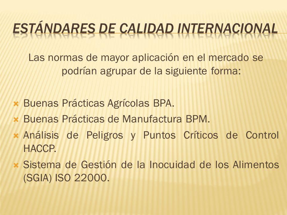 Las normas de mayor aplicación en el mercado se podrían agrupar de la siguiente forma: Buenas Prácticas Agrícolas BPA. Buenas Prácticas de Manufactura