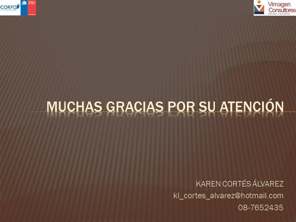 KAREN CORTÉS ÁLVAREZ kl_cortes_alvarez@hotmail.com 08-7652435