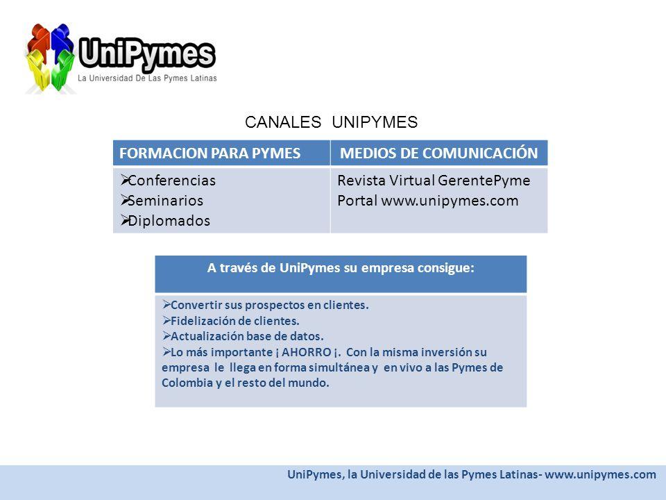 PROPUESTA UniPymes, la Universidad de las Pymes Latinas- www.unipymes.com CONFERENCIA: CARTERA FECHA: MIÉRCOLES 19 DE ENERO CONFERENCIA: ¿ CÓMO FINANCIAR SU PYME UTILIZANDO LA CARTERA COMO HERRAMIENTA.
