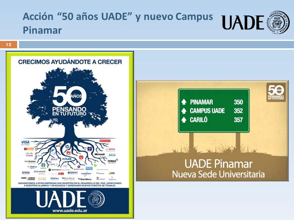 Acción 50 años UADE y nuevo Campus Pinamar 12